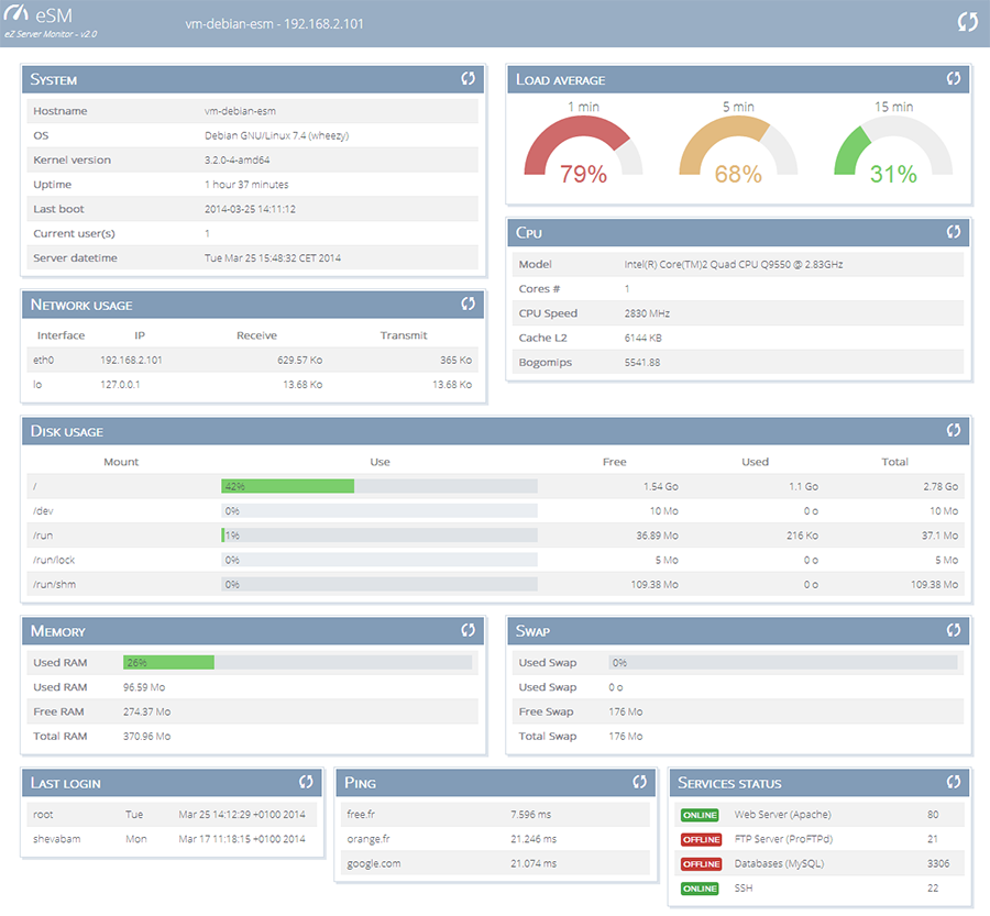esm-web_dashboard-complete.min