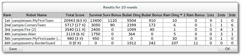Results for 10 rounds_008